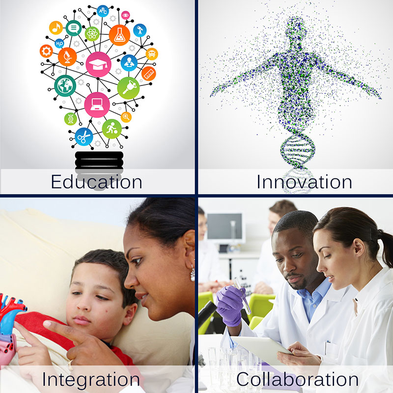 4 images: education light bulb, technology innovation, woman and child with plastic heart Integration, man and woman in lab coats collaborating